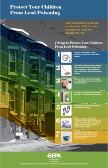 Lead Poisoning and Your Children EPA Brochure Poster