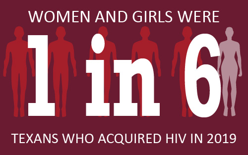 Women and Girls were 1 in 6 Texans Diagnosed with HIV in 2019